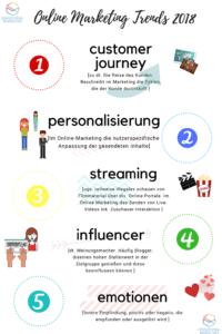 Online Marketing Trends 2018 Grafik: customer journey, personalisierung, streaming, influencer, emotionen